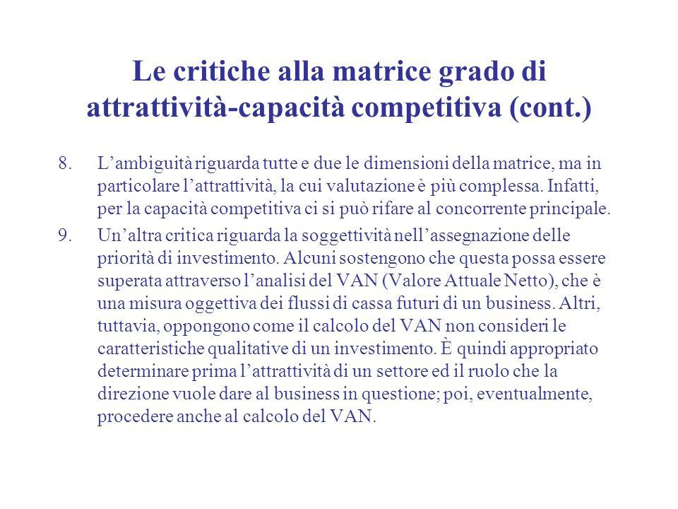 Le critiche alla matrice grado di attrattività-capacità competitiva (cont.)