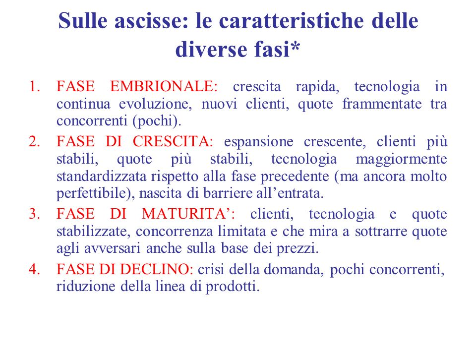 Sulle ascisse: le caratteristiche delle diverse fasi*