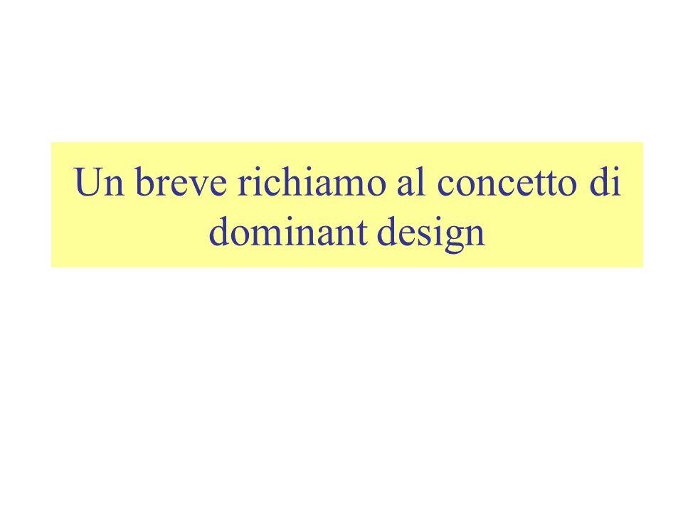 Un breve richiamo al concetto di dominant design