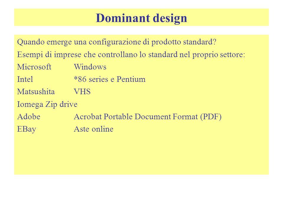 Dominant design Quando emerge una configurazione di prodotto standard