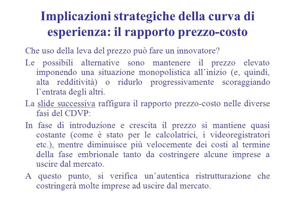 Implicazioni strategiche della curva di esperienza: il rapporto prezzo-costo