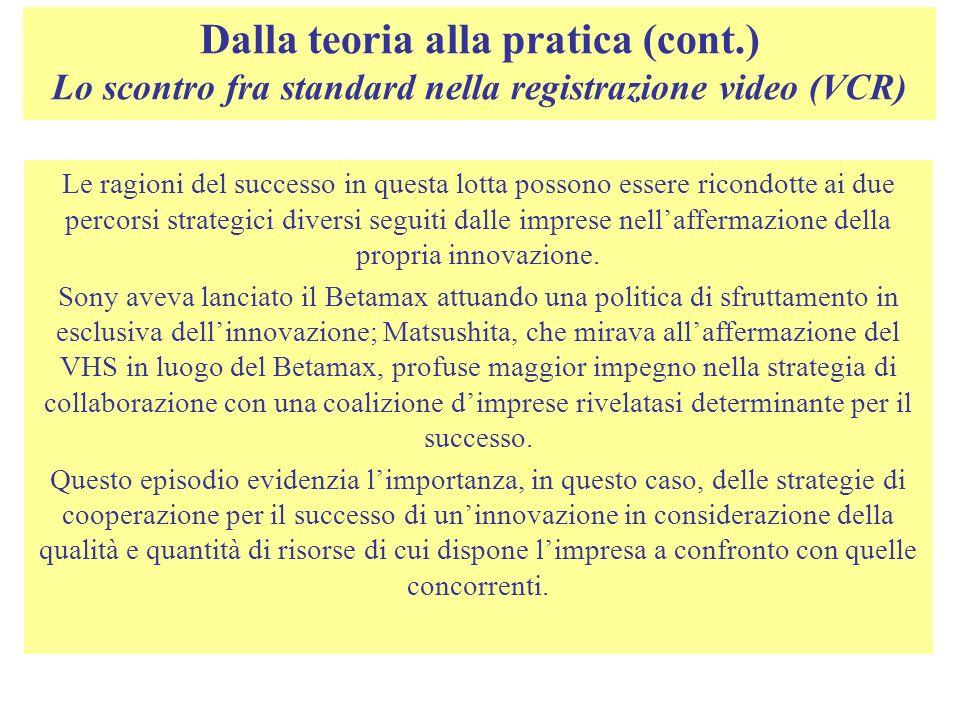 Dalla teoria alla pratica (cont