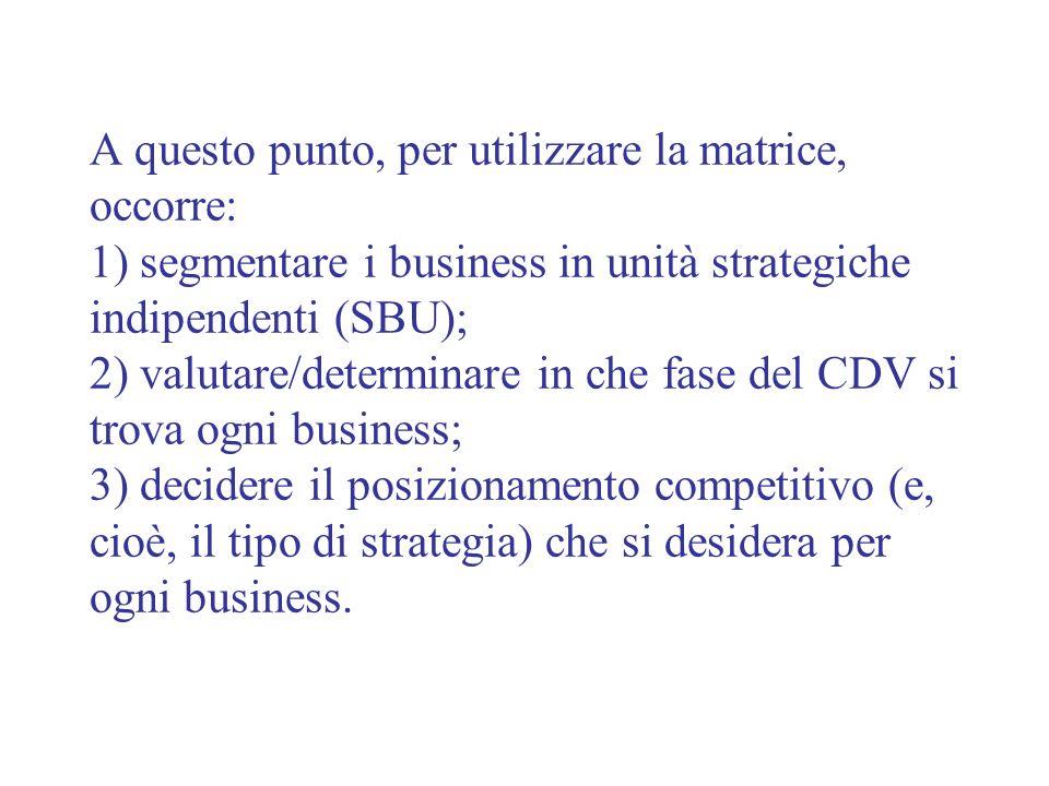 A questo punto, per utilizzare la matrice, occorre: 1) segmentare i business in unità strategiche indipendenti (SBU); 2) valutare/determinare in che fase del CDV si trova ogni business; 3) decidere il posizionamento competitivo (e, cioè, il tipo di strategia) che si desidera per ogni business.