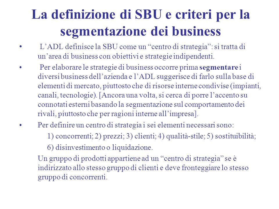 La definizione di SBU e criteri per la segmentazione dei business