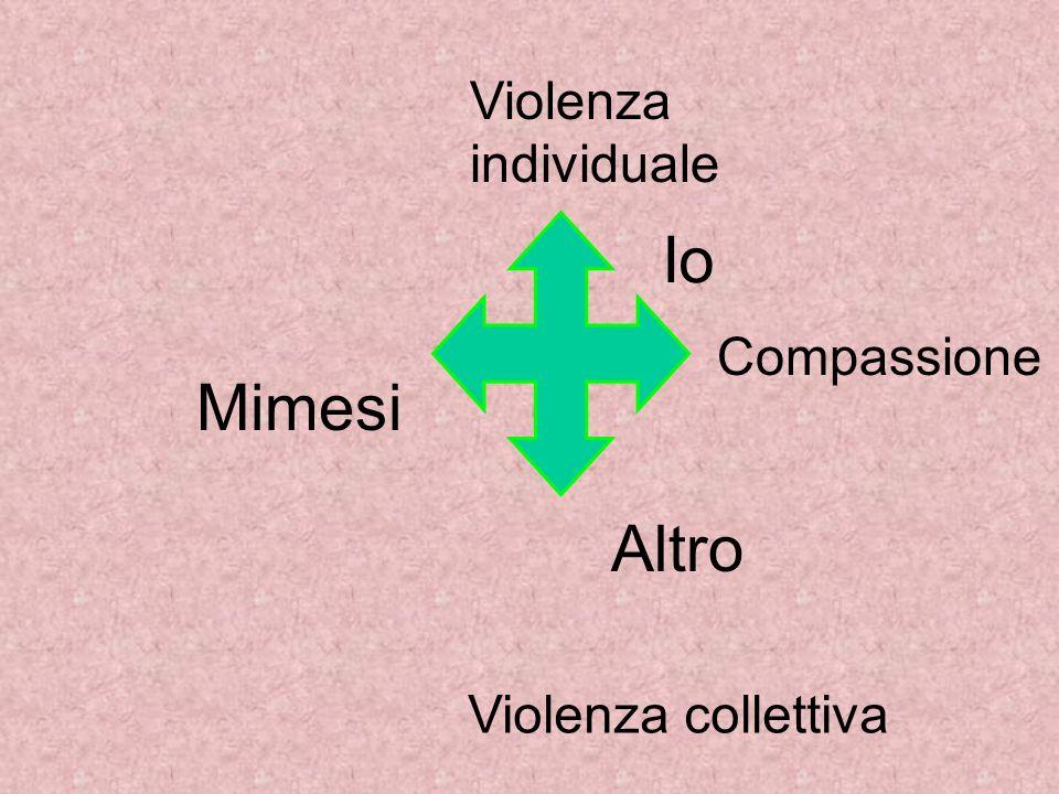 Violenza individuale Io Compassione Mimesi Altro Violenza collettiva