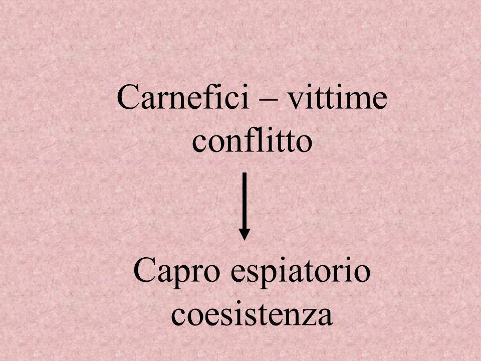 Carnefici – vittime conflitto Capro espiatorio coesistenza