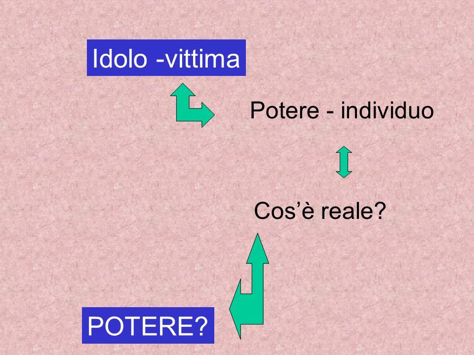 Idolo -vittima Potere - individuo Cos'è reale POTERE