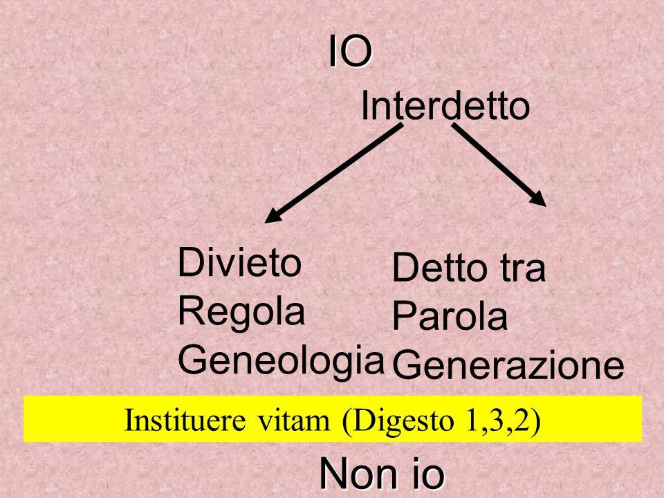 Instituere vitam (Digesto 1,3,2)