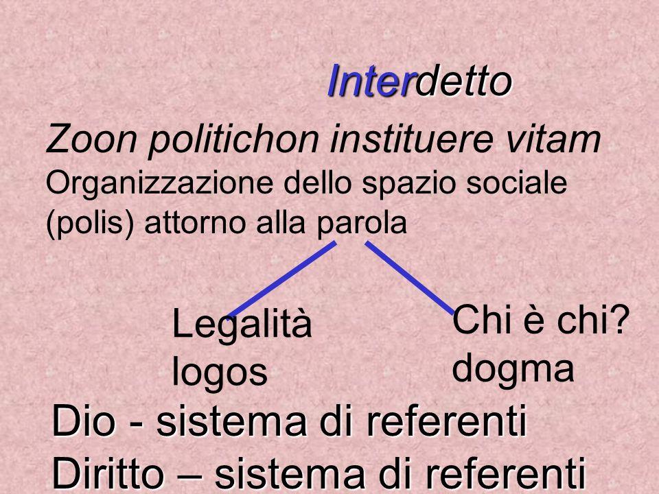Dio - sistema di referenti Diritto – sistema di referenti