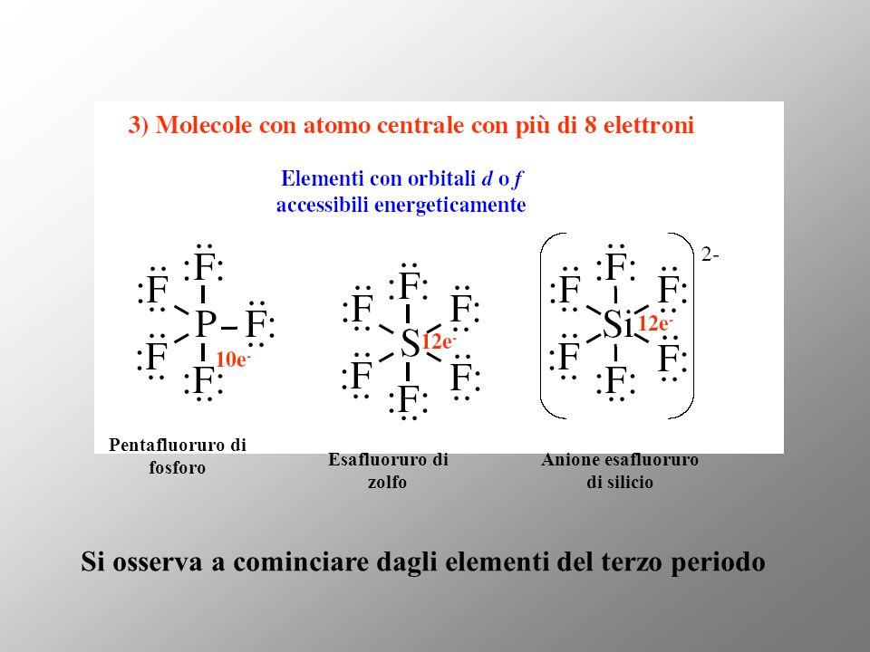 Pentafluoruro di fosforo Anione esafluoruro di silicio
