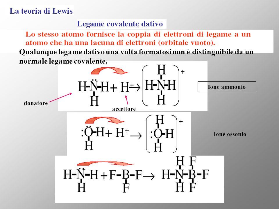 Qualunque legame dativo una volta formatosi non è distinguibile da un normale legame covalente.