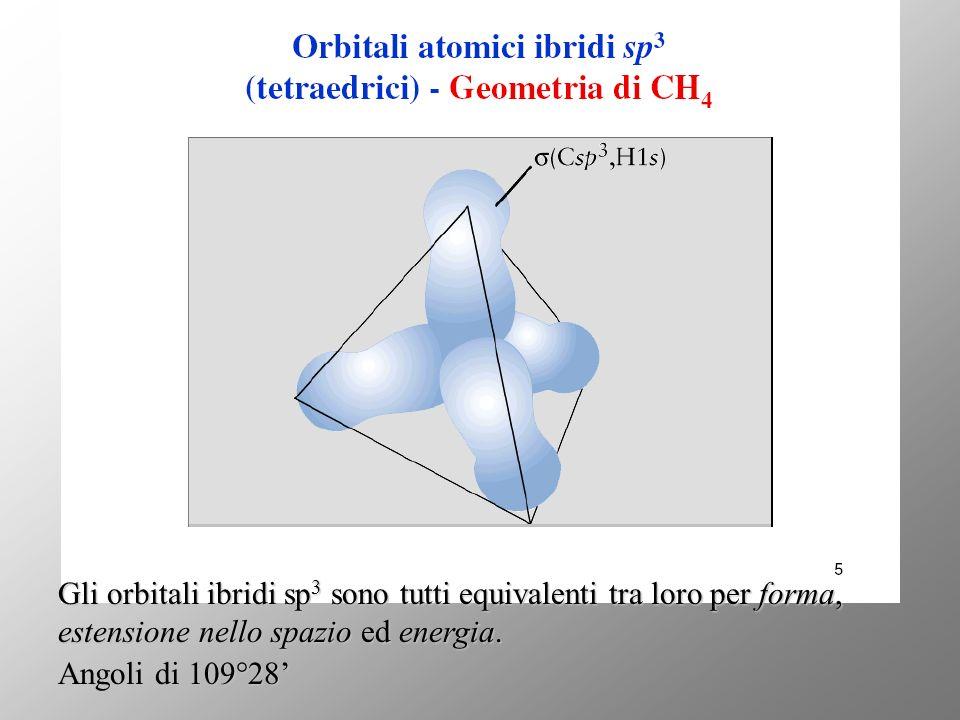 Gli orbitali ibridi sp3 sono tutti equivalenti tra loro per forma, estensione nello spazio ed energia.