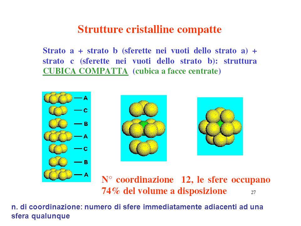 n. di coordinazione: numero di sfere immediatamente adiacenti ad una sfera qualunque