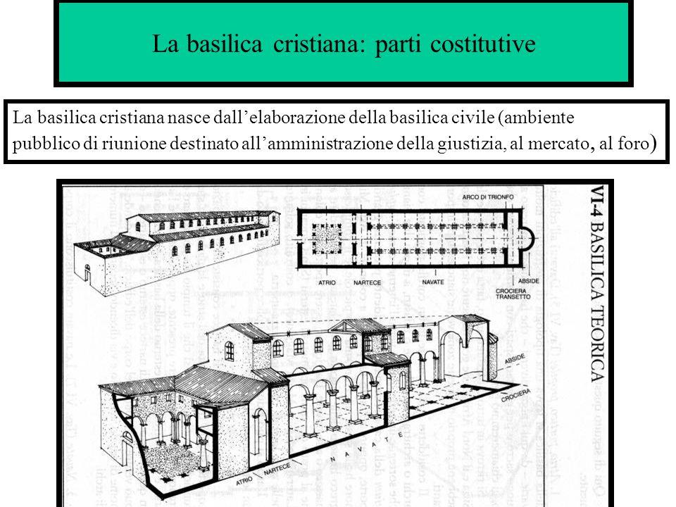 La basilica cristiana: parti costitutive