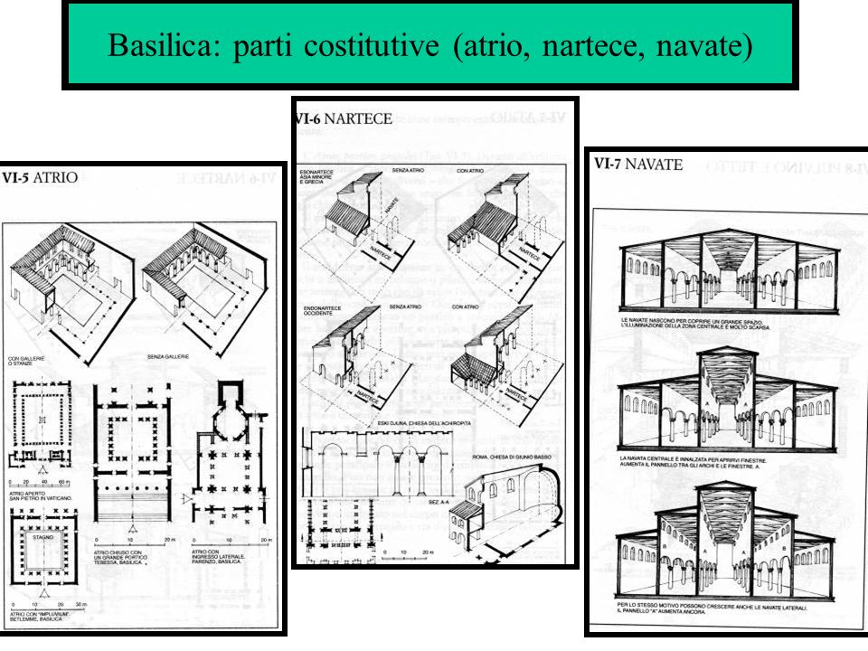 Basilica: parti costitutive (atrio, nartece, navate)