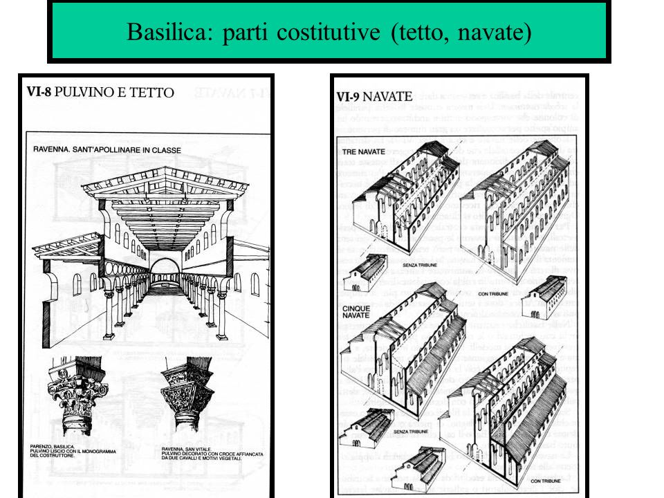 Basilica: parti costitutive (tetto, navate)