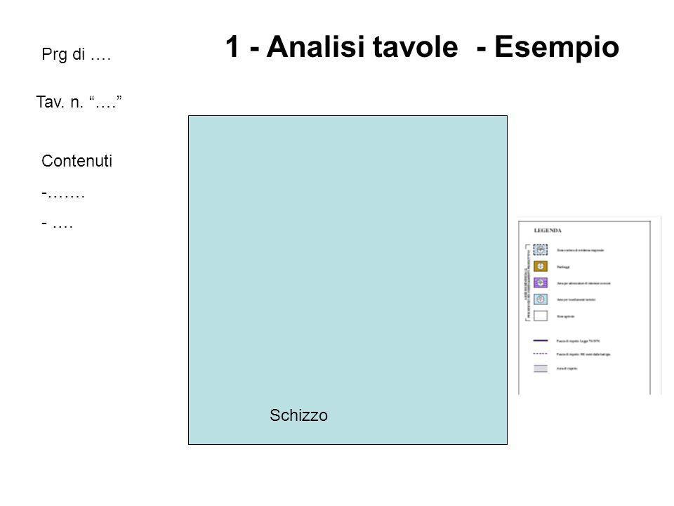 1 - Analisi tavole - Esempio