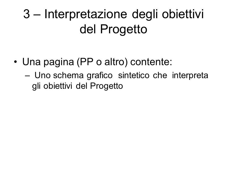 3 – Interpretazione degli obiettivi del Progetto