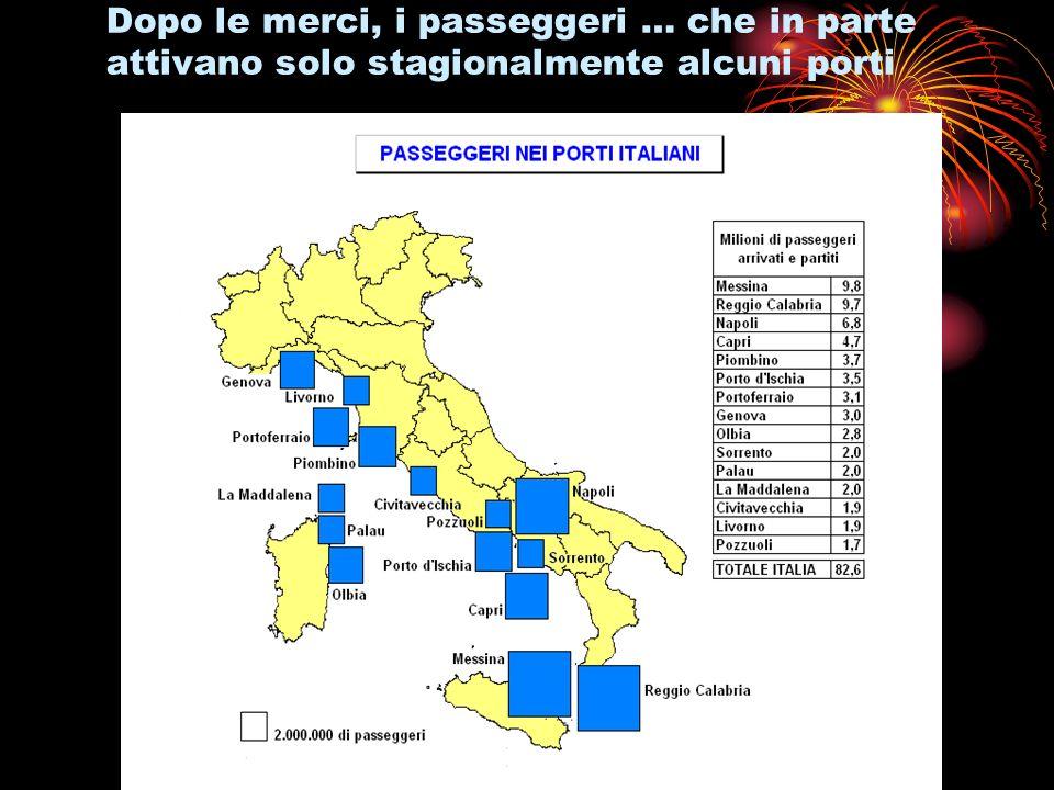 Dopo le merci, i passeggeri … che in parte attivano solo stagionalmente alcuni porti