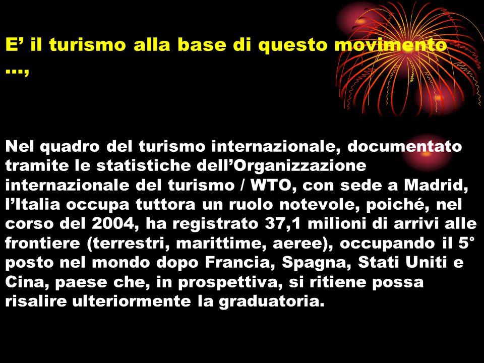 E' il turismo alla base di questo movimento …, Nel quadro del turismo internazionale, documentato tramite le statistiche dell'Organizzazione internazionale del turismo / WTO, con sede a Madrid, l'Italia occupa tuttora un ruolo notevole, poiché, nel corso del 2004, ha registrato 37,1 milioni di arrivi alle frontiere (terrestri, marittime, aeree), occupando il 5° posto nel mondo dopo Francia, Spagna, Stati Uniti e Cina, paese che, in prospettiva, si ritiene possa risalire ulteriormente la graduatoria.