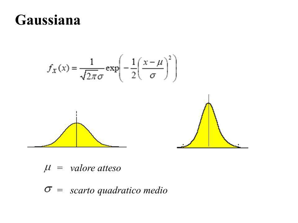 Gaussiana = valore atteso = scarto quadratico medio