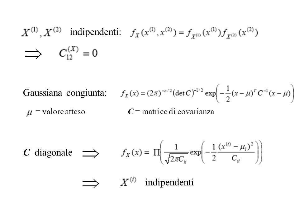 indipendenti: Gaussiana congiunta: C diagonale indipendenti