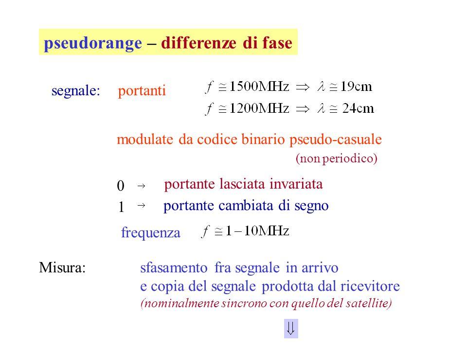 pseudorange – differenze di fase