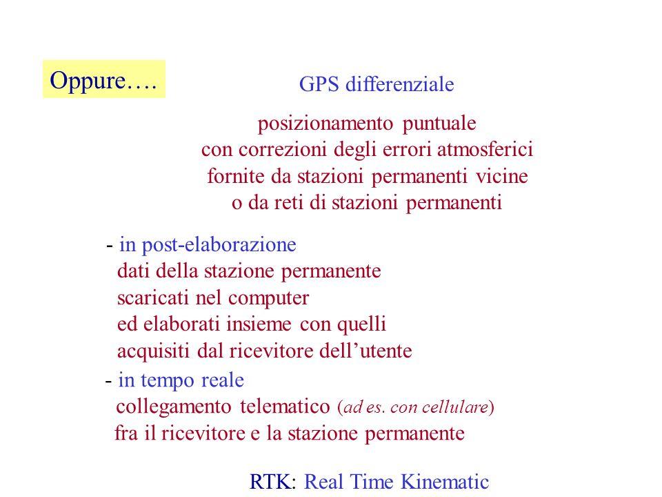 Oppure…. GPS differenziale posizionamento puntuale