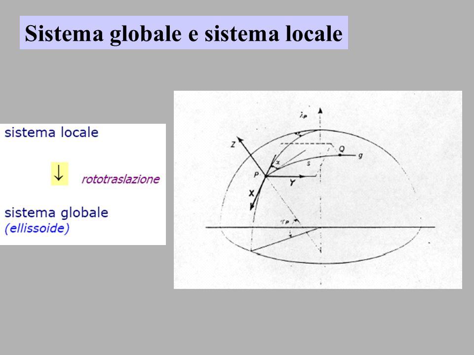 Sistema globale e sistema locale