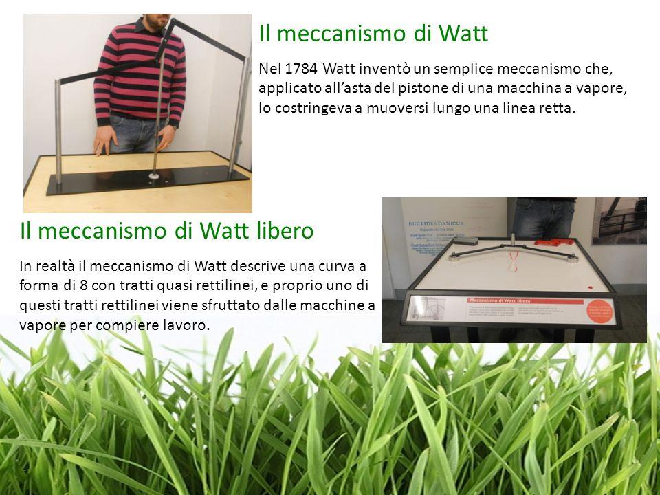 Il meccanismo di Watt libero