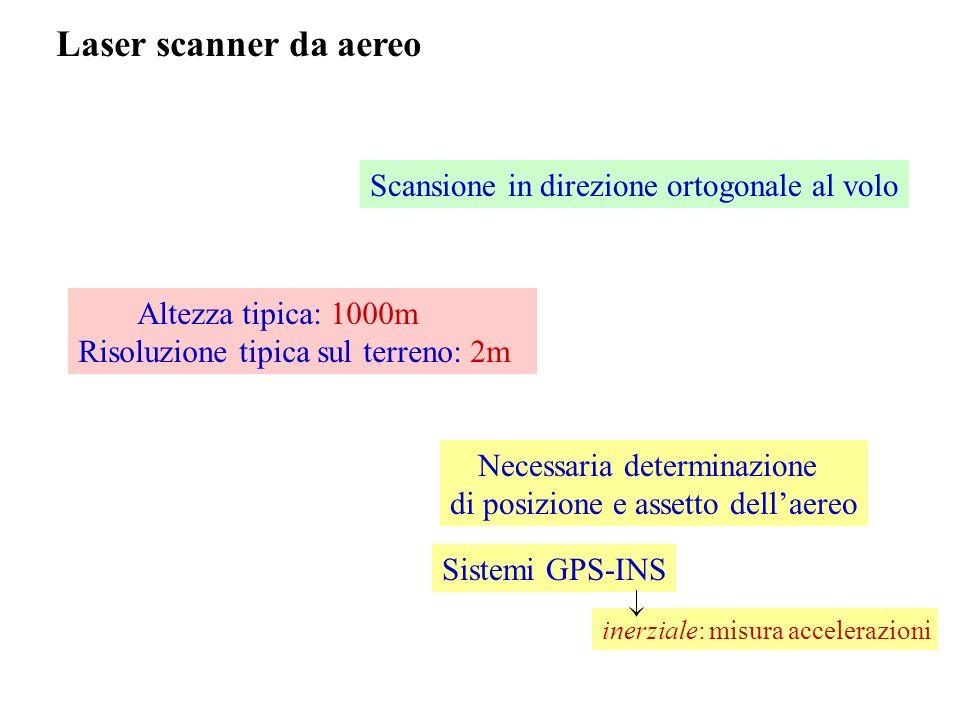 Laser scanner da aereo Scansione in direzione ortogonale al volo