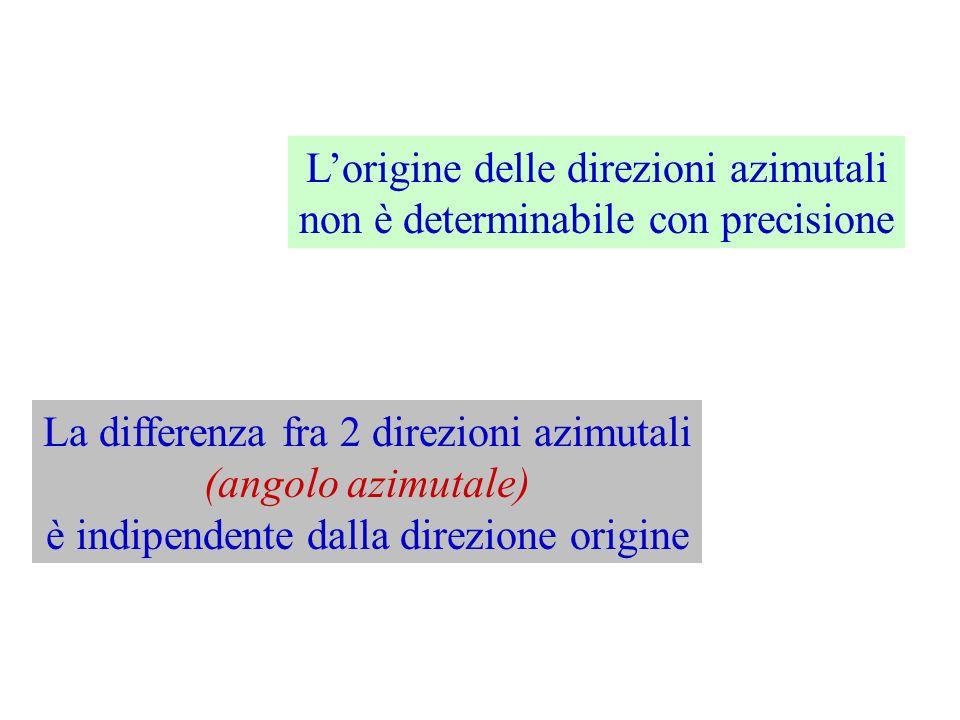 L'origine delle direzioni azimutali non è determinabile con precisione