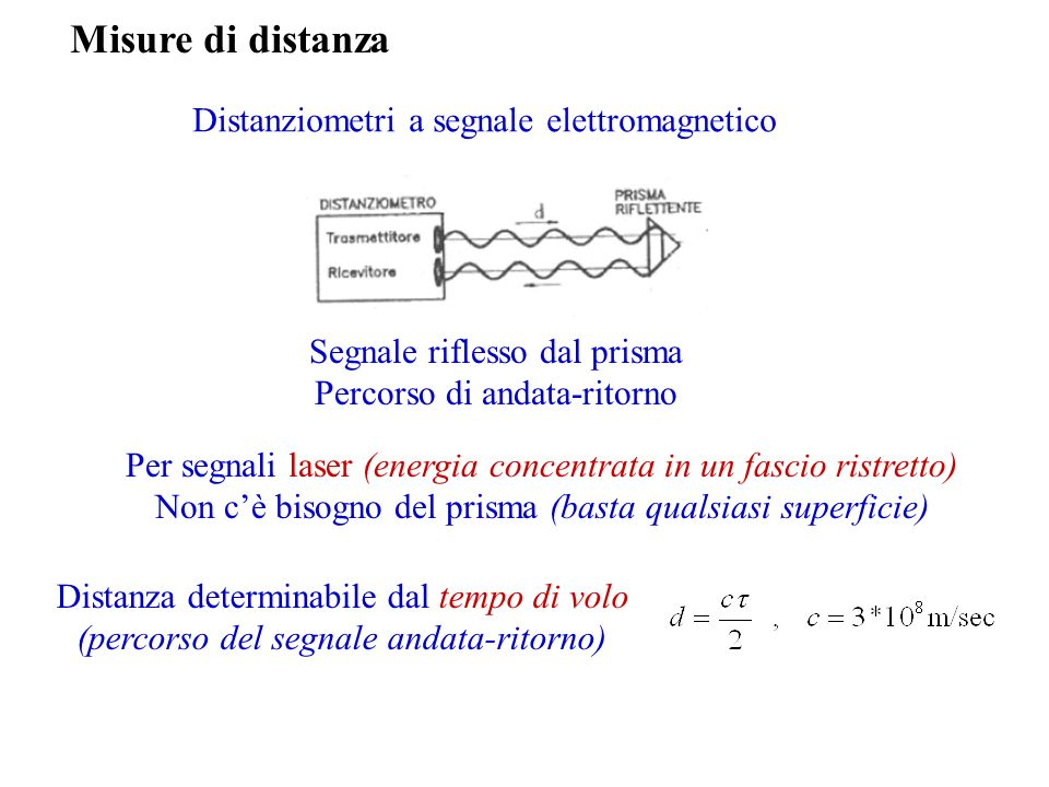Misure di distanza Distanziometri a segnale elettromagnetico