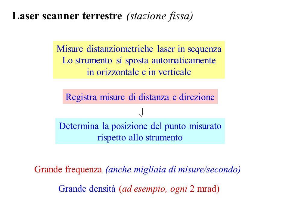 Laser scanner terrestre (stazione fissa)