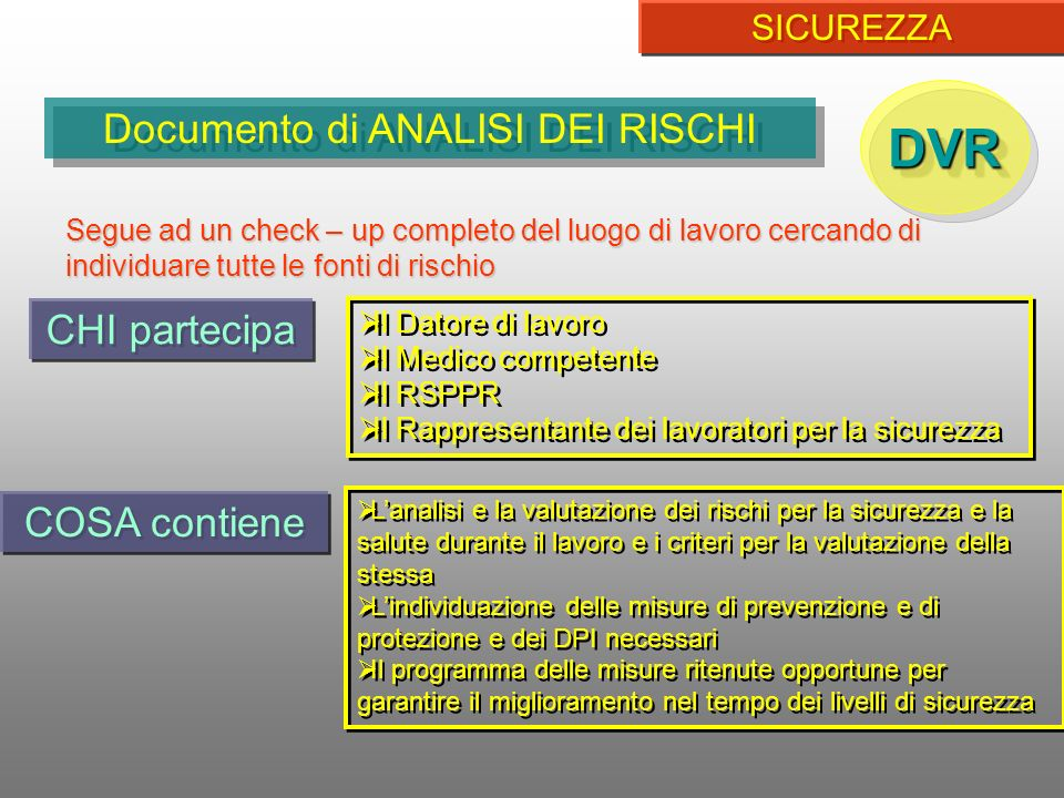Documento di ANALISI DEI RISCHI