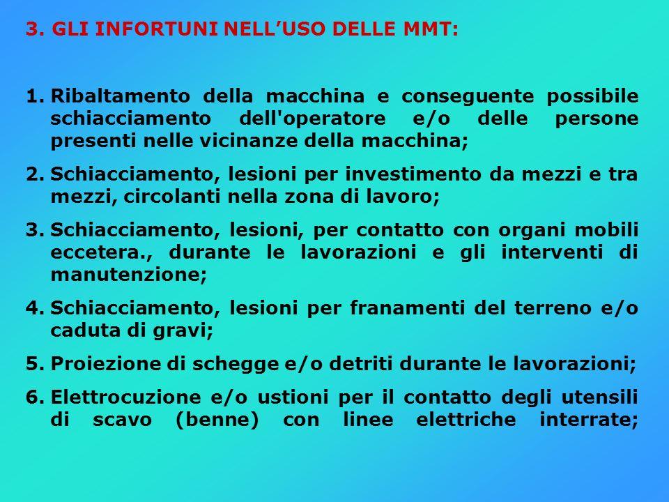 3. GLI INFORTUNI NELL'USO DELLE MMT: