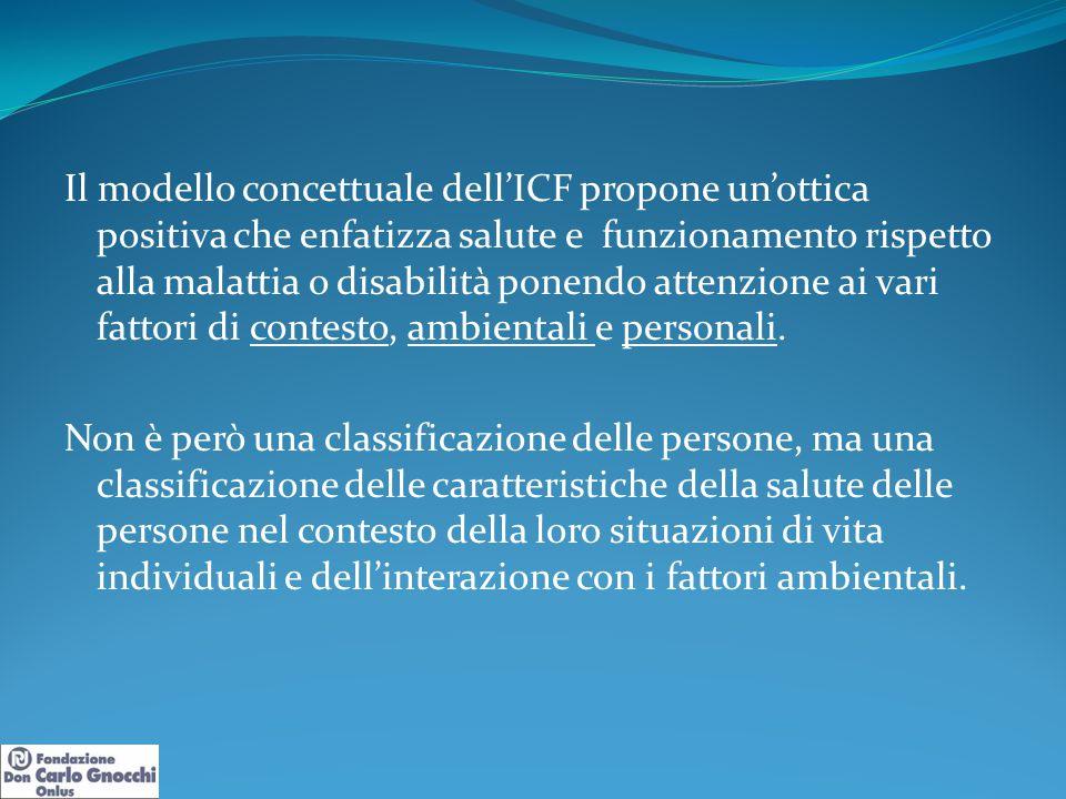 Il modello concettuale dell'ICF propone un'ottica positiva che enfatizza salute e funzionamento rispetto alla malattia o disabilità ponendo attenzione ai vari fattori di contesto, ambientali e personali.