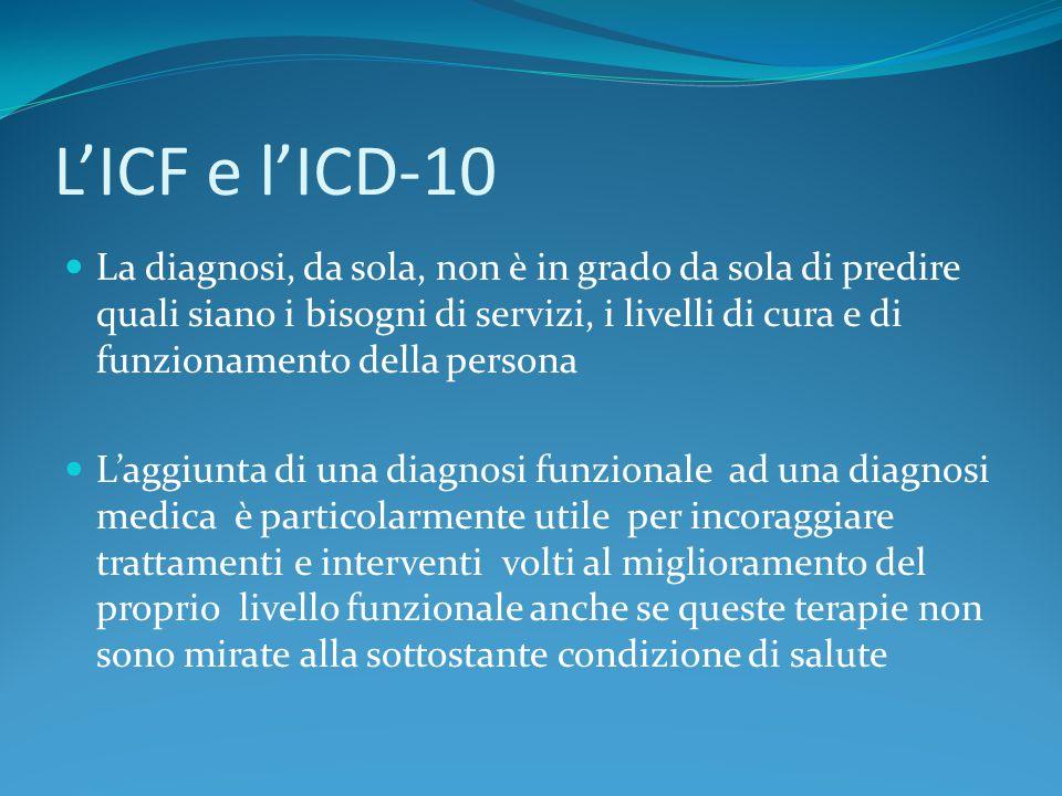 L'ICF e l'ICD-10