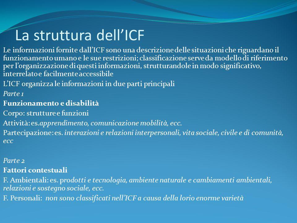 La struttura dell'ICF