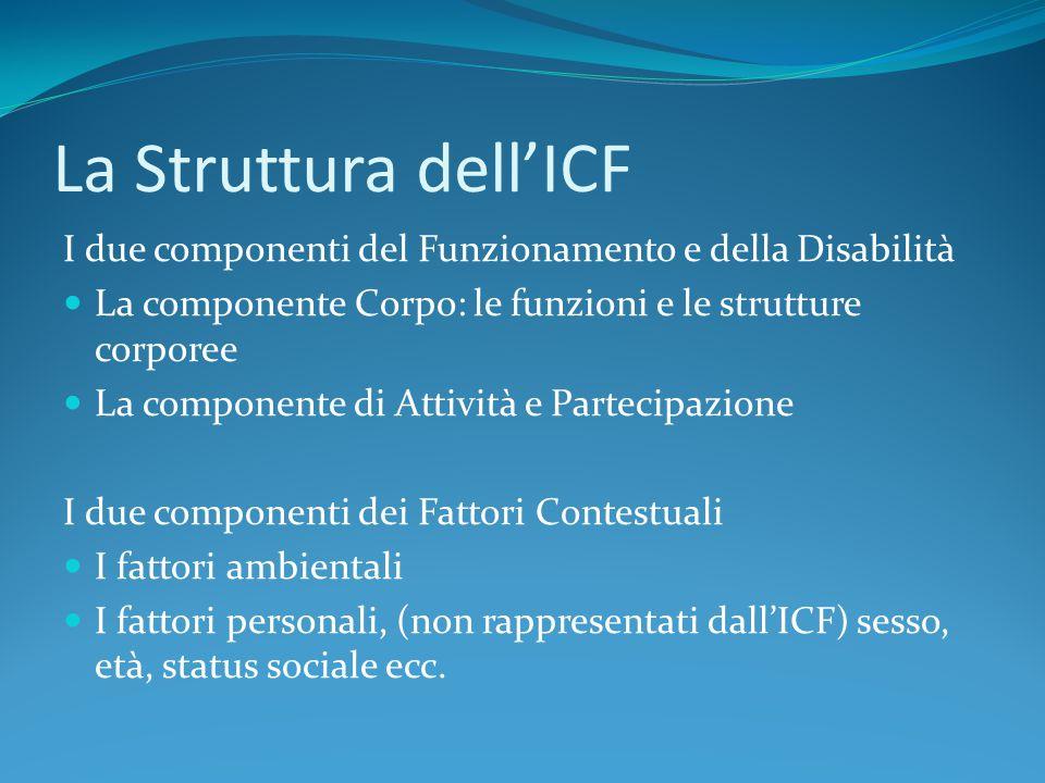 La Struttura dell'ICF I due componenti del Funzionamento e della Disabilità. La componente Corpo: le funzioni e le strutture corporee.