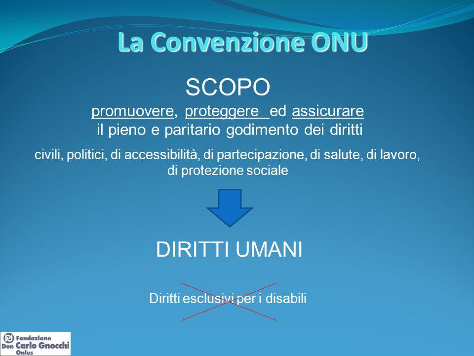 La Convenzione ONU SCOPO DIRITTI UMANI