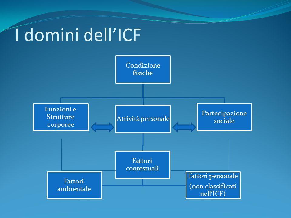 I domini dell'ICF Condizione fisiche Funzioni e Strutture corporee