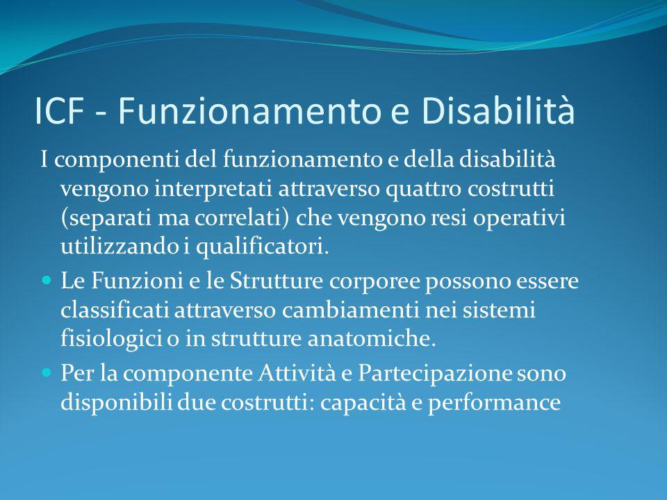 ICF - Funzionamento e Disabilità