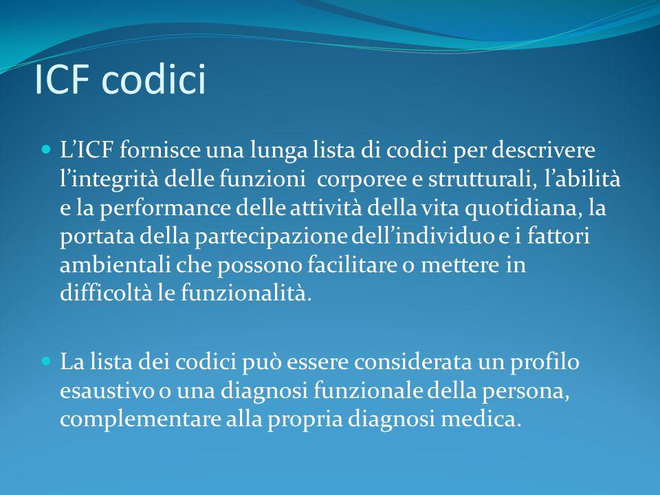 ICF codici