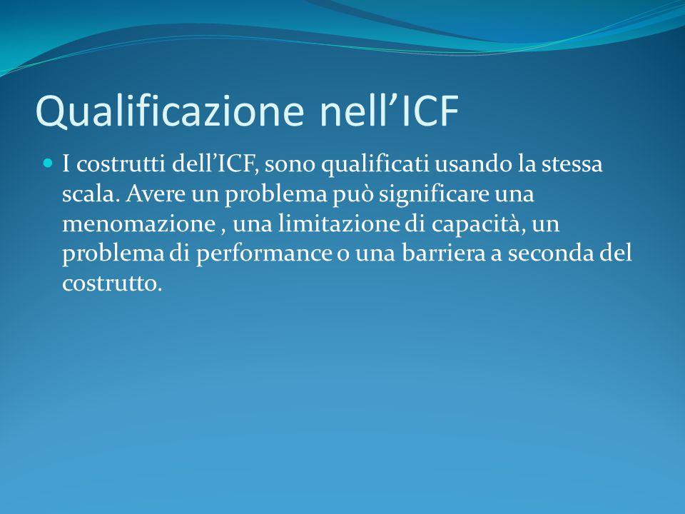 Qualificazione nell'ICF