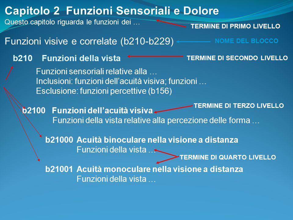 Capitolo 2 Funzioni Sensoriali e Dolore