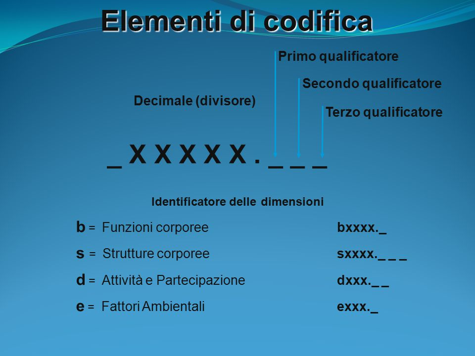Elementi di codifica _ X X X X X . _ _ _