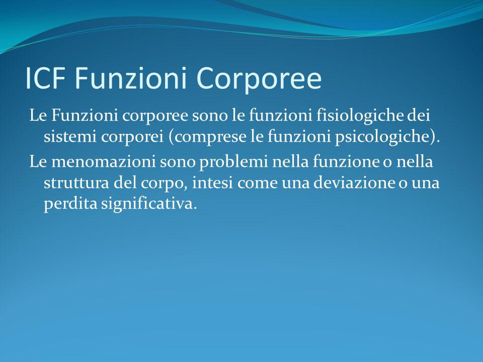 ICF Funzioni Corporee