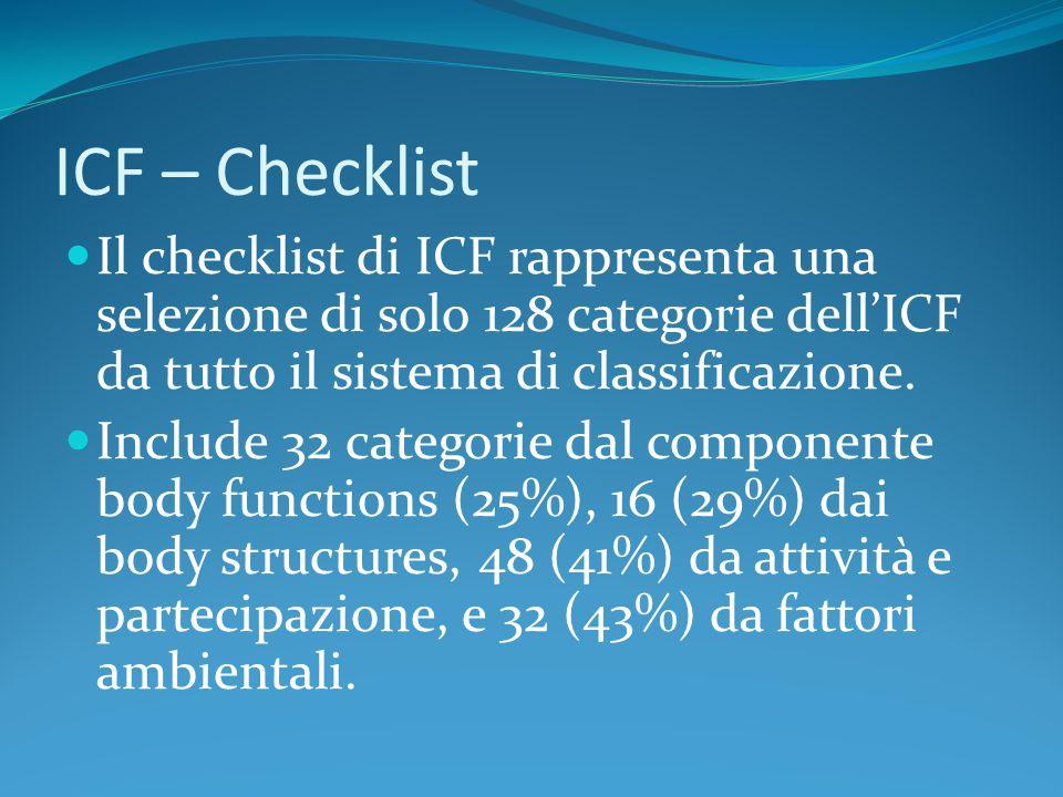 ICF – Checklist Il checklist di ICF rappresenta una selezione di solo 128 categorie dell'ICF da tutto il sistema di classificazione.