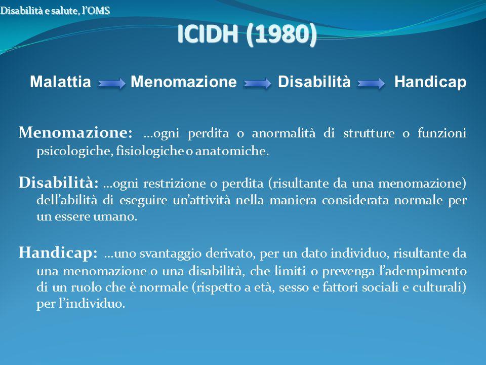 ICIDH (1980) Malattia Menomazione Disabilità Handicap